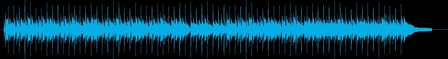 朝に聞くと気持ちいBGMの再生済みの波形