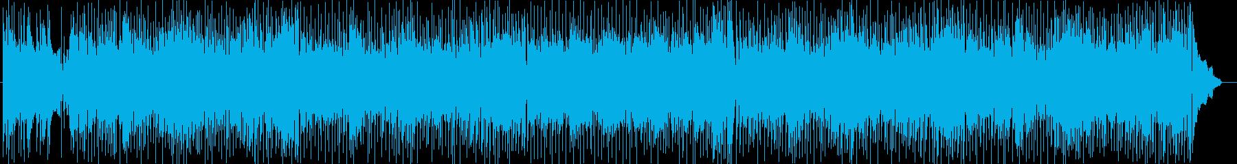休日のドライブシンセサイザー系曲の再生済みの波形