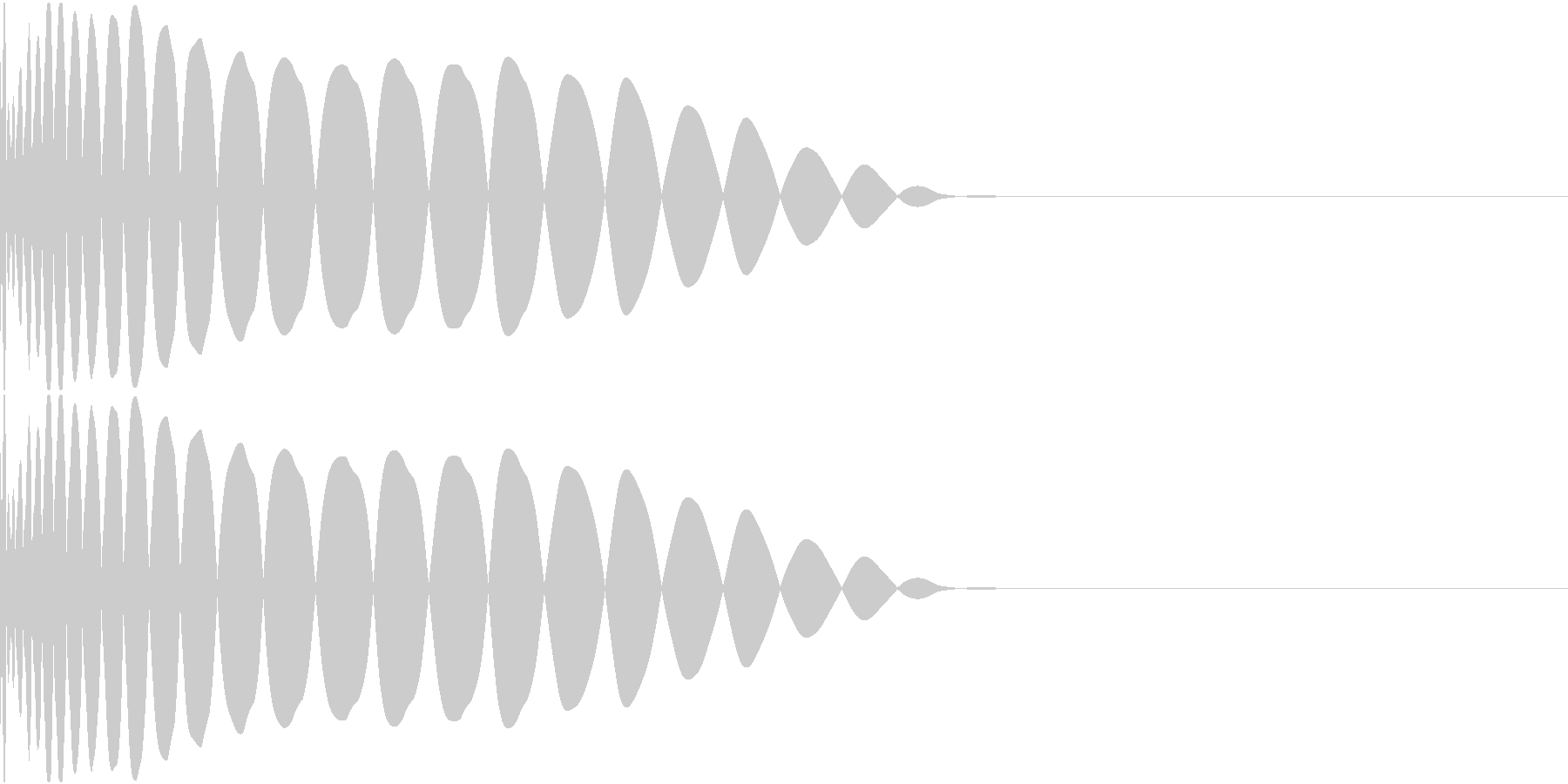 DTM Kick 53 オリジナル音源の未再生の波形