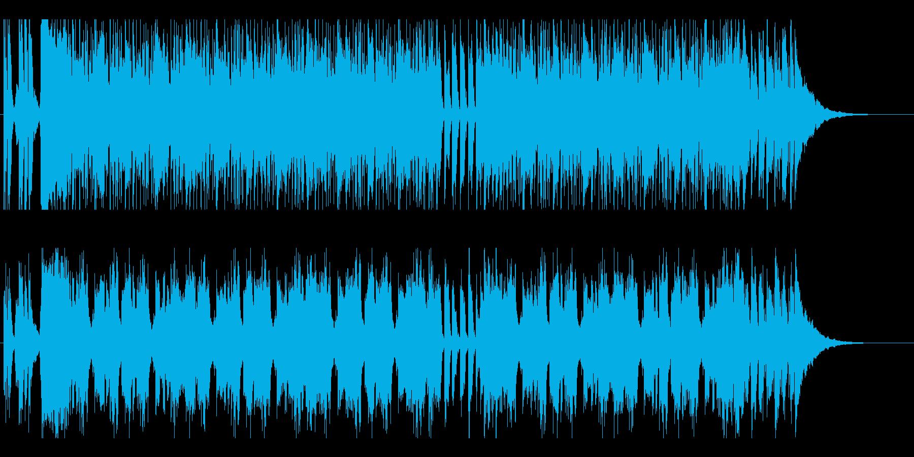 コミカルなファンク系バンドサウンドの再生済みの波形