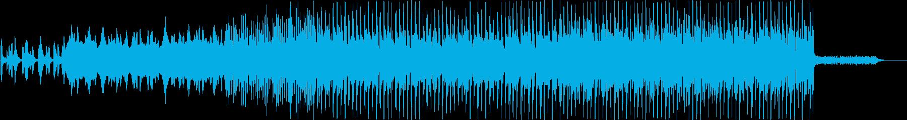 未来っぽいBGMの再生済みの波形