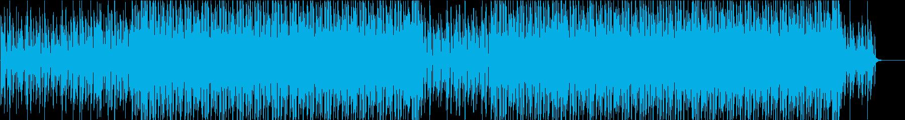 ファンキーなアコギリフによるCM曲の再生済みの波形