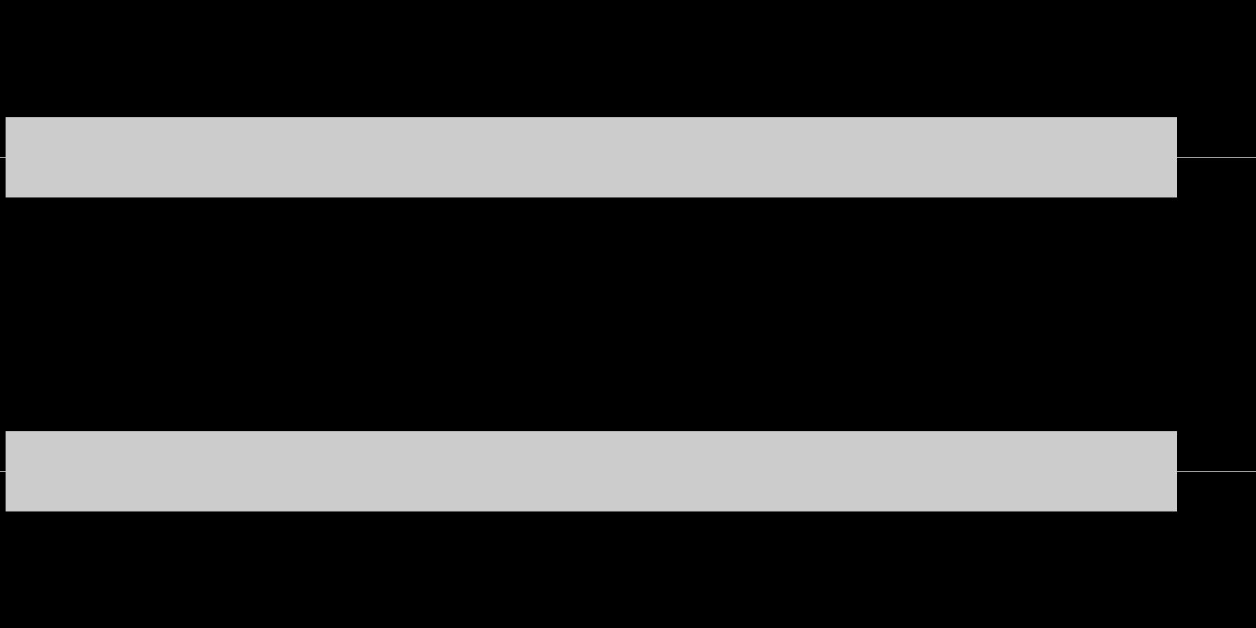 【テストトーン1kHz-4】の未再生の波形