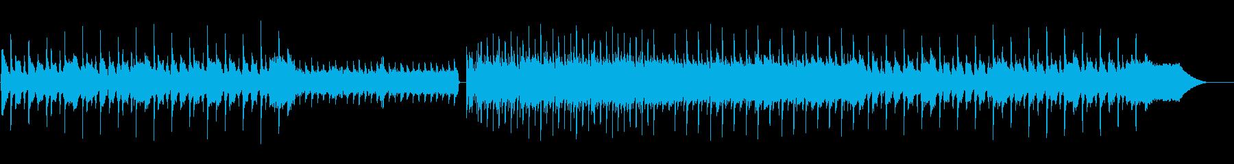 恐怖を煽るメタル系BGMの再生済みの波形