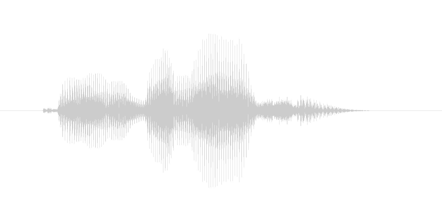 コンビネーションの未再生の波形