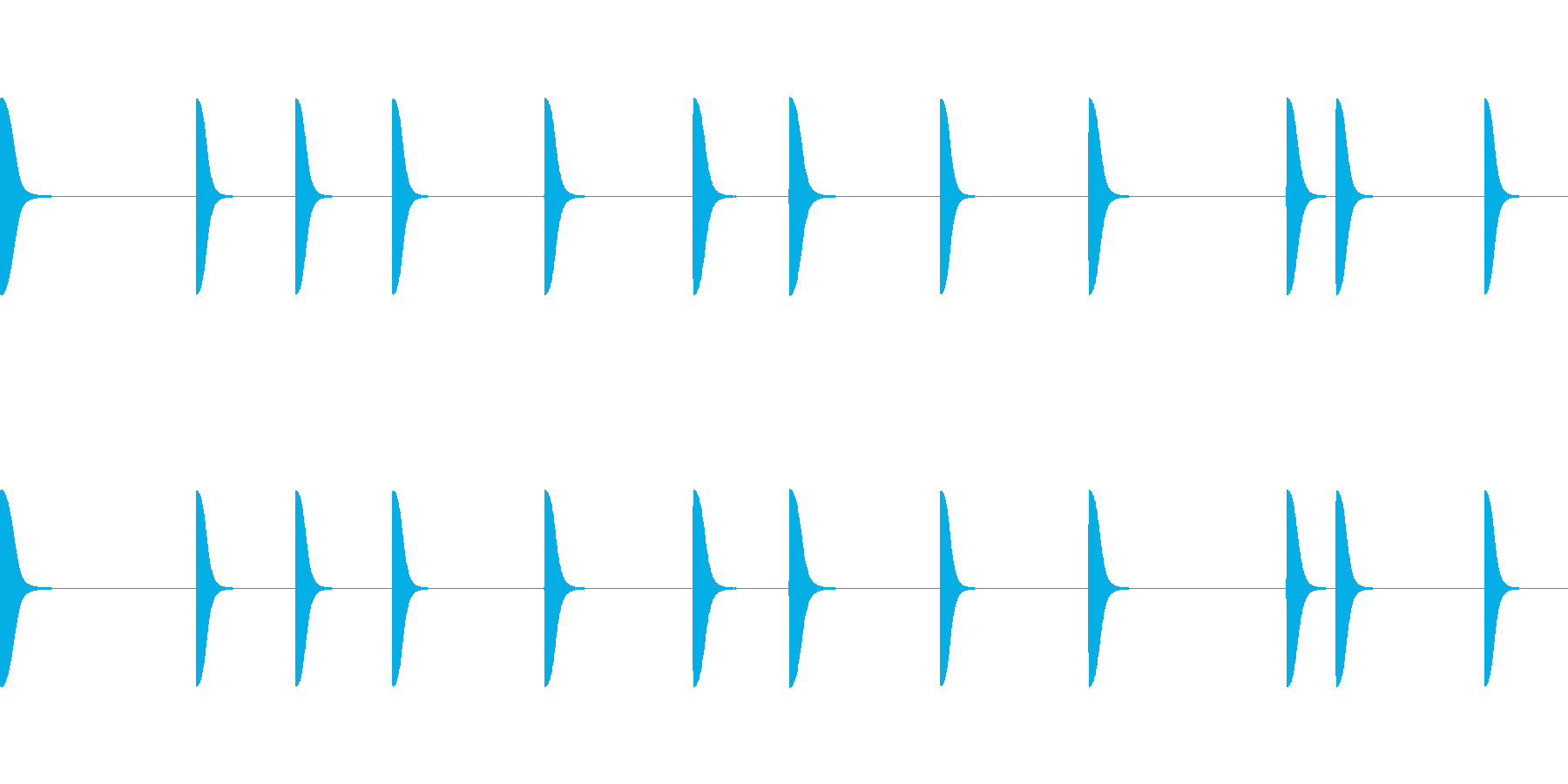 EDM PluckLoop4 Dry音の再生済みの波形