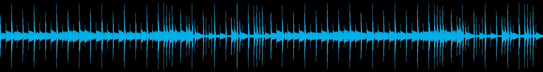 FM音源とリズムのループの再生済みの波形