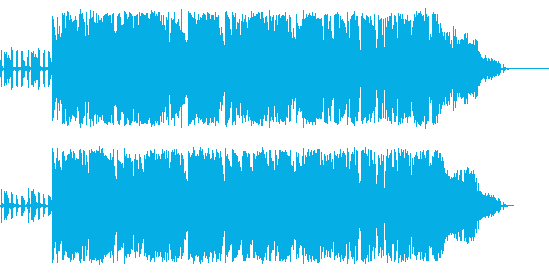 ノリのいい曲・報道系・オープニング系の再生済みの波形