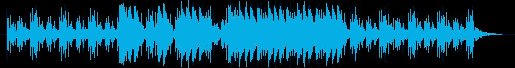 癒し系です。24bit,48kHz環境…の再生済みの波形
