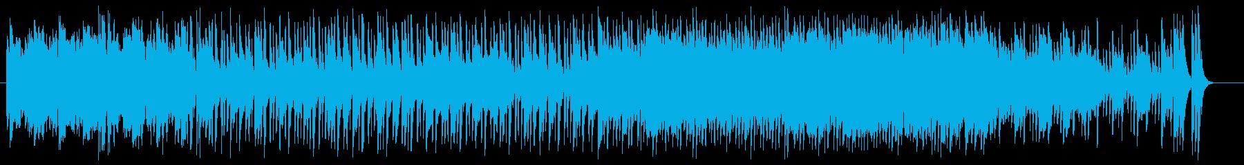 シンセサイザーによるボサノバの再生済みの波形