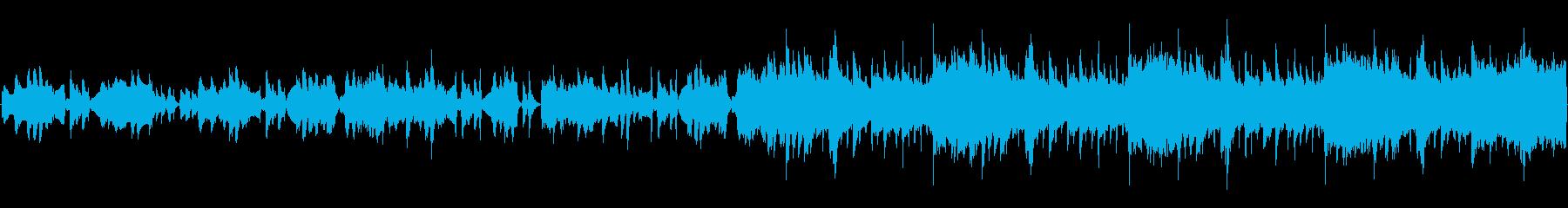 軽いピチカートほのぼのループの再生済みの波形