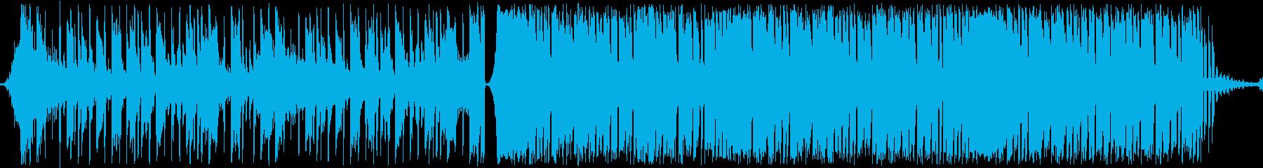 戦闘シーン等に使えるパワフルなループ曲の再生済みの波形