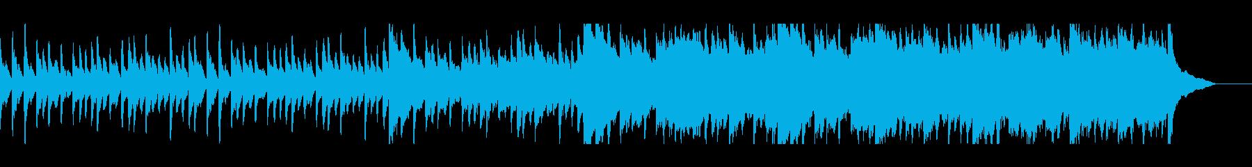 絶望/失望/苦痛:ピアノアンビエントの再生済みの波形