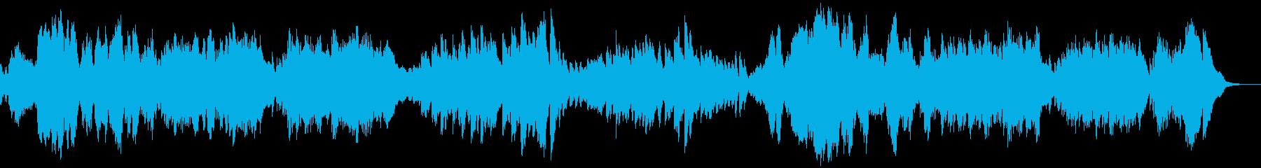 ワルツ第6番変ニ長調 作品64-1 の再生済みの波形