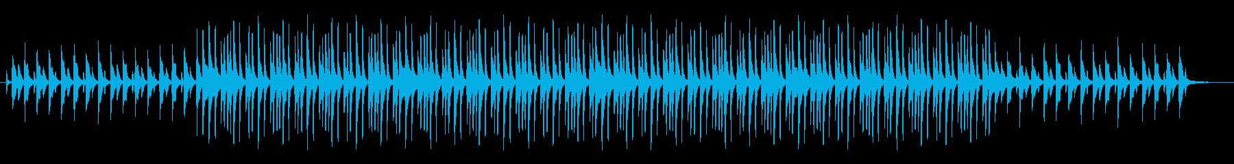 映像音楽等に。ほのぼのピアノポップの再生済みの波形