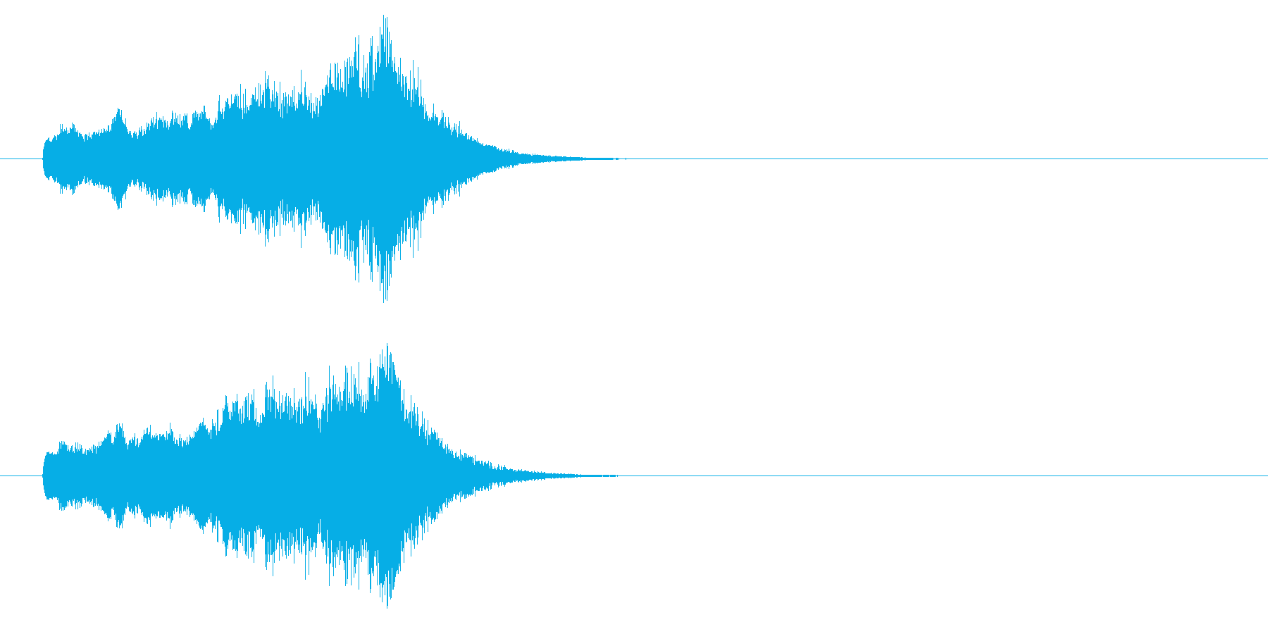 ジングル(CMに入る前)の再生済みの波形