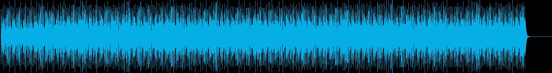 科学・工場をイメージした怪しいテクノの再生済みの波形
