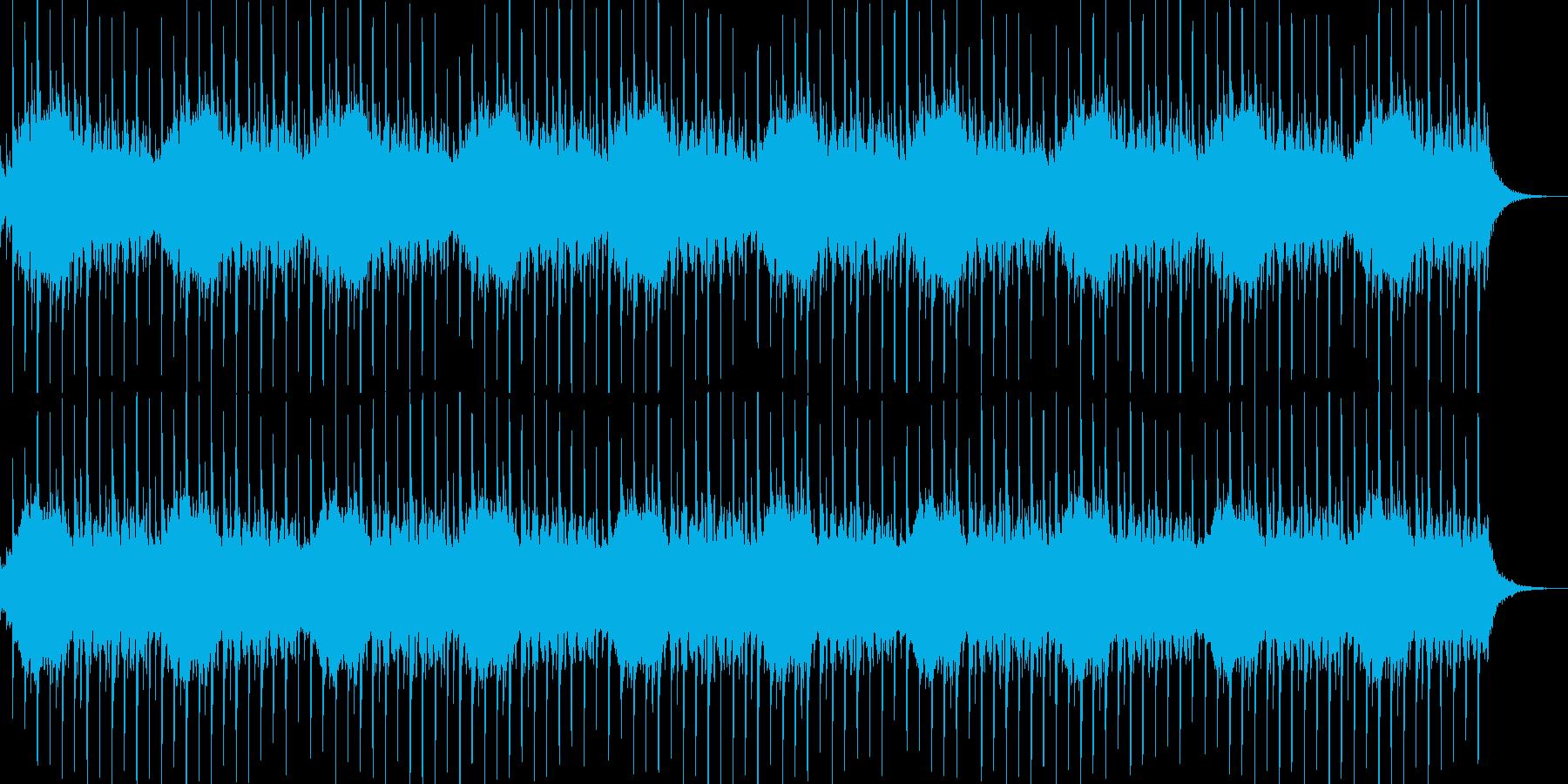 サイレンのループ+リズムの再生済みの波形