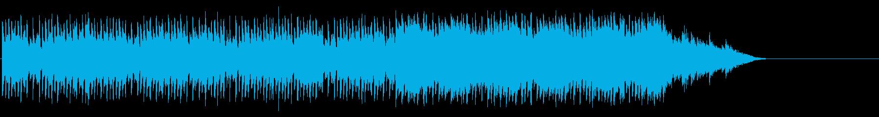 出発のエンドBGM(A~サビ~エンド)の再生済みの波形