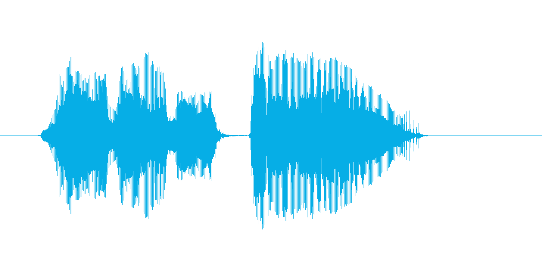 やられた〜の再生済みの波形