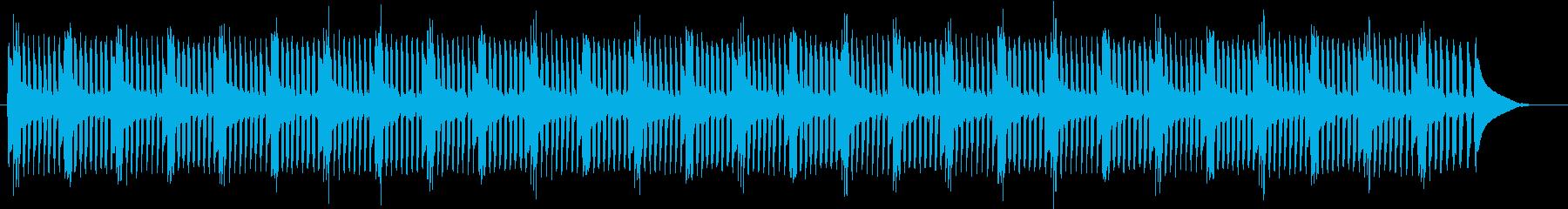 中世 ドラキュラ ゾンビ 城 チェンバロの再生済みの波形