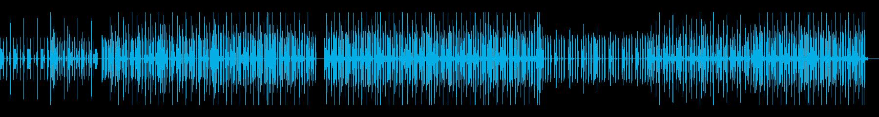 ハウスドラム音源、宣伝・紹介動画などにの再生済みの波形
