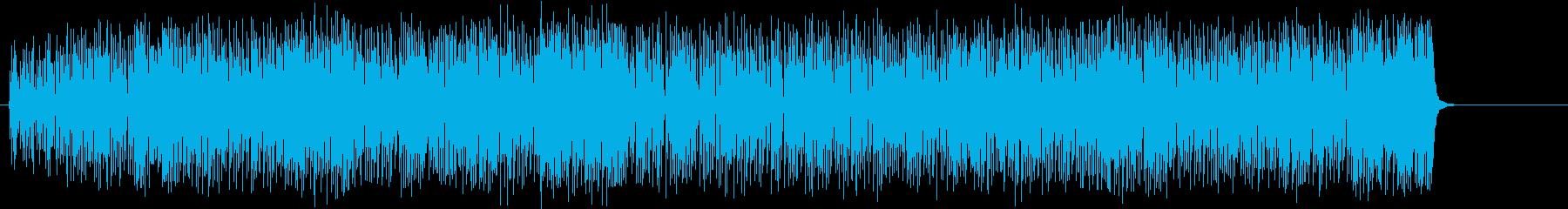 自然と体が動き出したくなるファンクの再生済みの波形