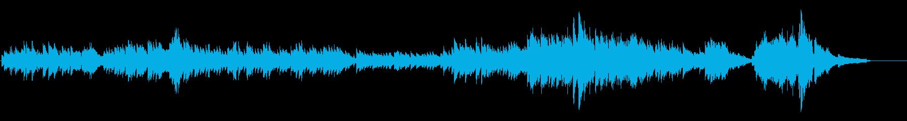 ピアノソロクラシックの再生済みの波形