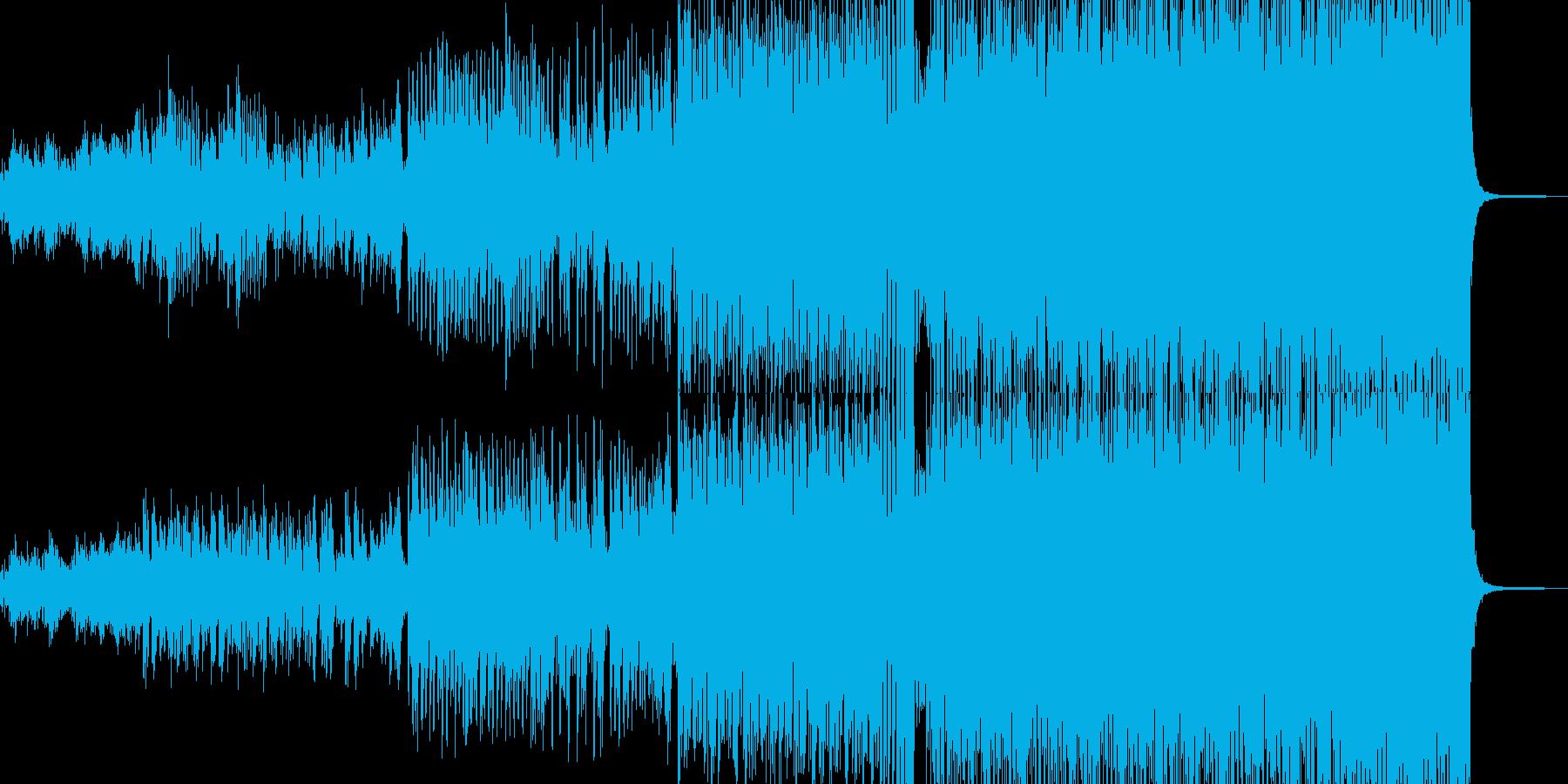(≧▽≦)なトルコ行進曲の再生済みの波形