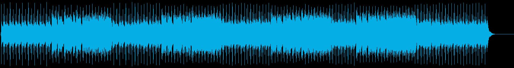 まったりと和やかなポップサウンドの再生済みの波形