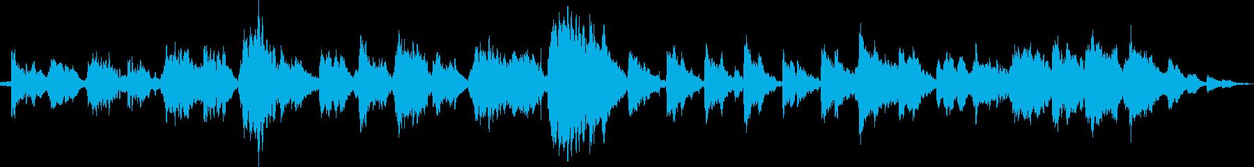 おだやかで長調の環境音楽の再生済みの波形