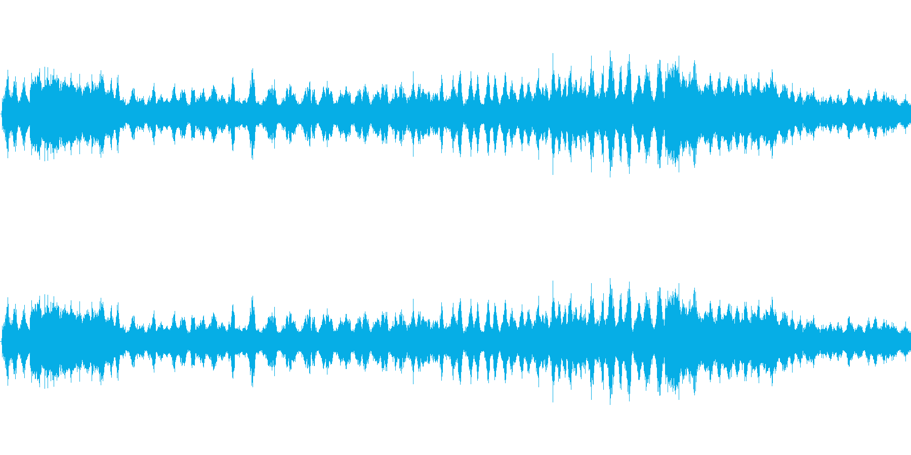 山の中のセミの声ですの再生済みの波形