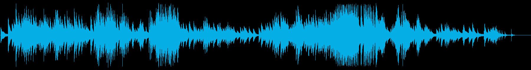 ショパン「別れの曲」カバーBGMの再生済みの波形