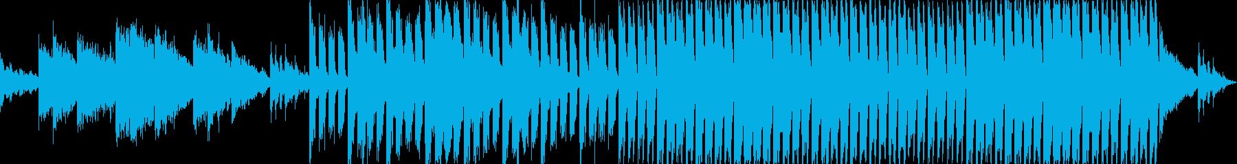 クラブハウスEDMサウンドBGM02の再生済みの波形
