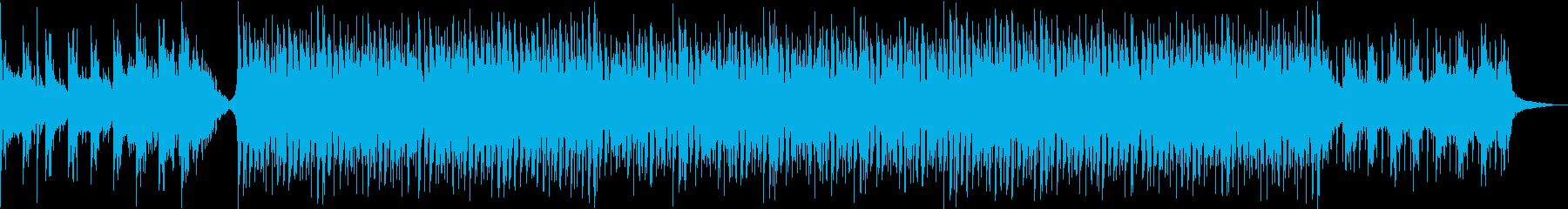 緊張感と疾走感のあるBGMの再生済みの波形
