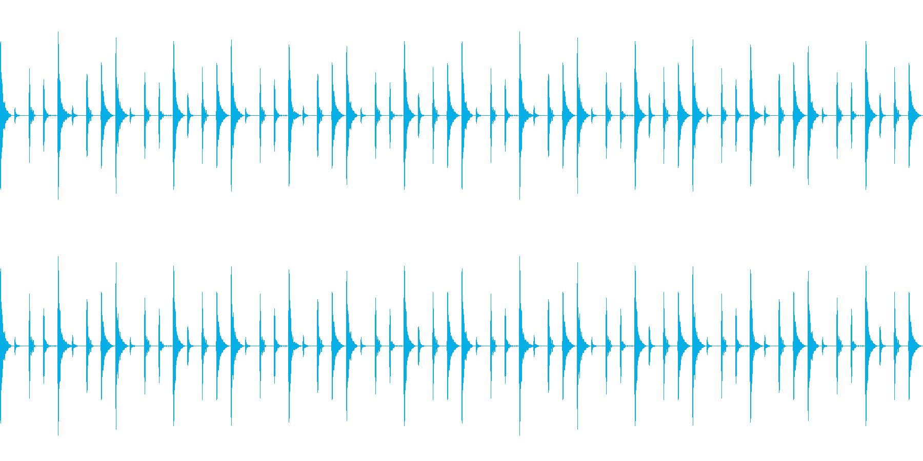 ボサノバのベーシックリズムパターンの再生済みの波形