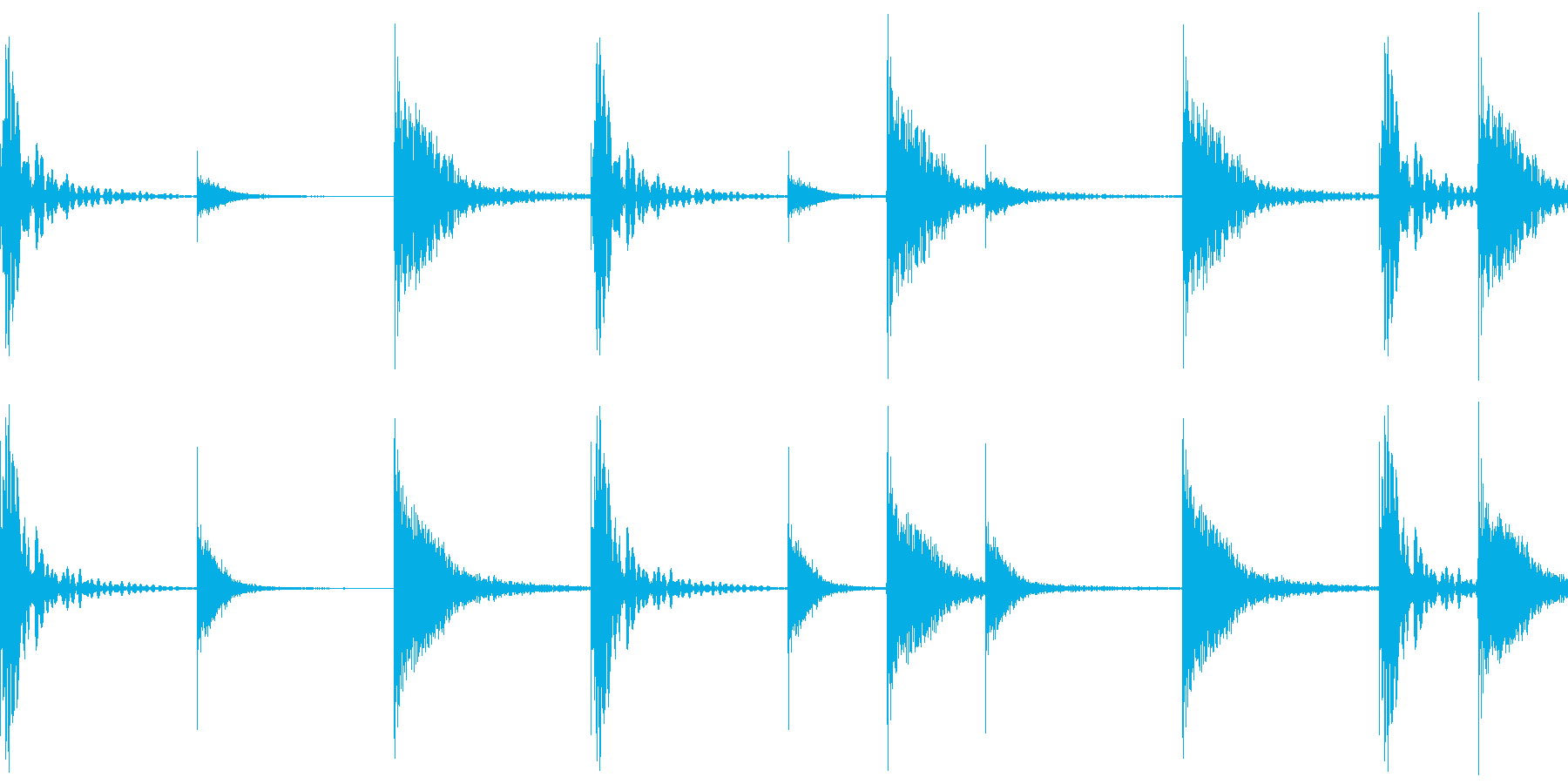 2小節のドラムパターンの再生済みの波形