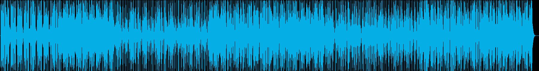 シンプルでタイトなファンク曲の再生済みの波形