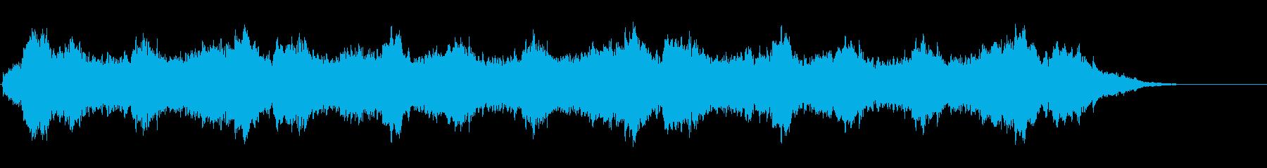 夜のジャングルを徘徊してるような音風景2の再生済みの波形