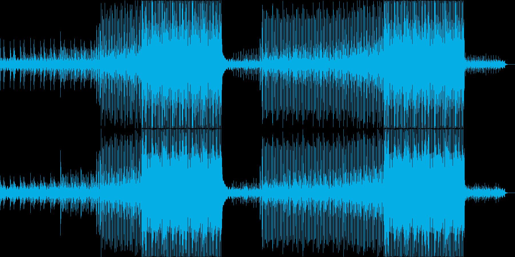 シュミレーションゲームのBGMを想定し…の再生済みの波形