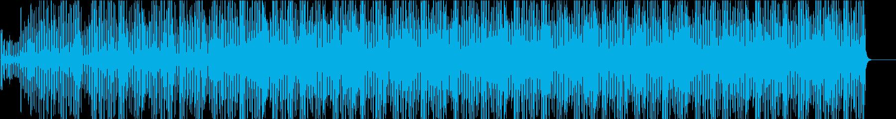 ミニマルなピアノBGM(WAV版)の再生済みの波形
