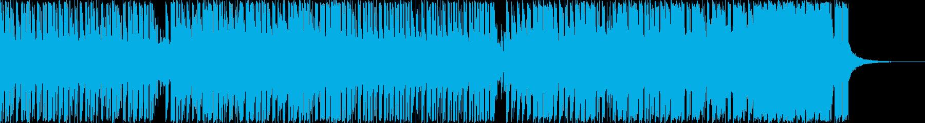 1分間クイズのベーシックテクノBGMの再生済みの波形