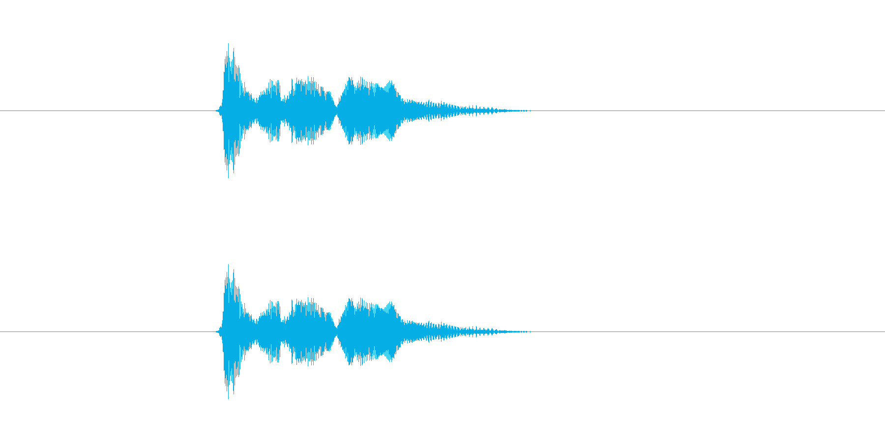 ダグドドゥンの再生済みの波形