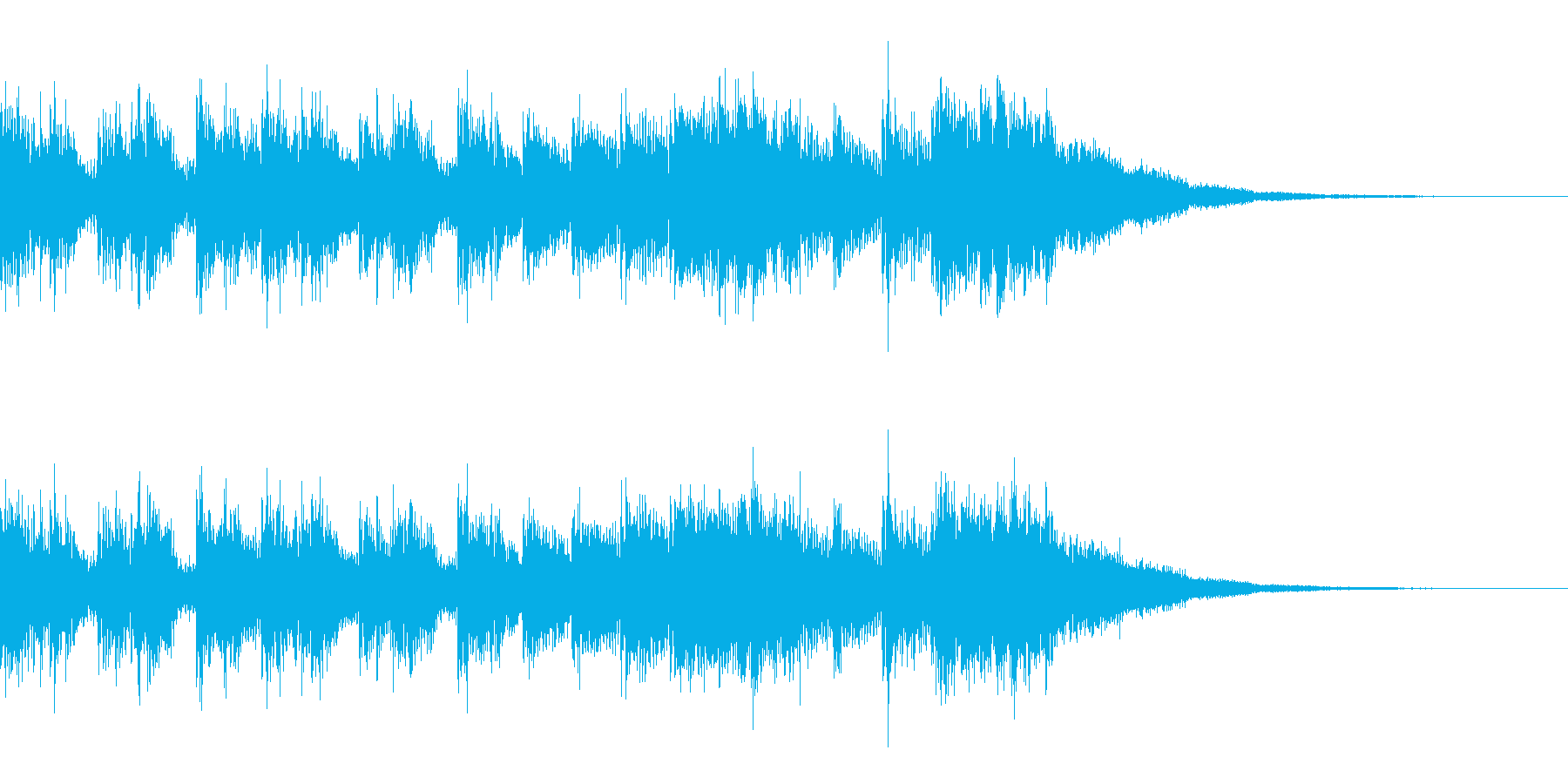 ノリがいいロックの再生済みの波形