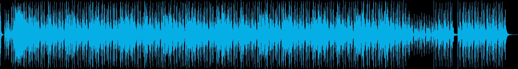 ドッキリ大成功な明るいラテンの再生済みの波形