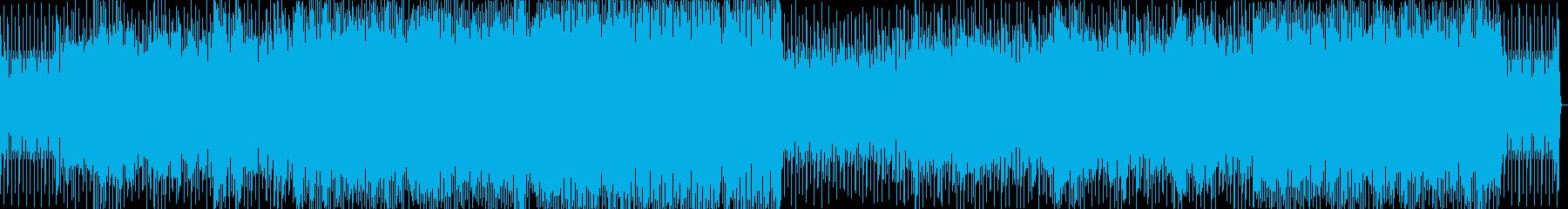 クリスマスをテーマにした軽快なBGMですの再生済みの波形