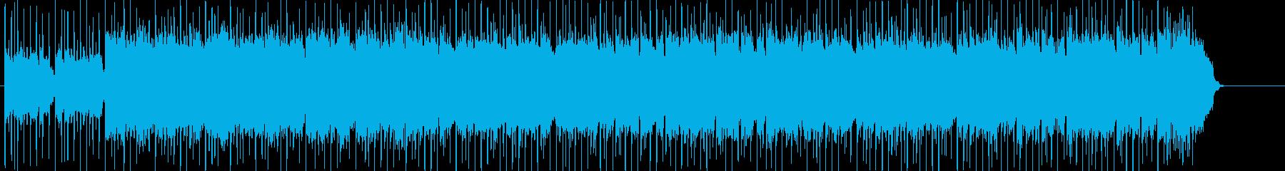 軽快で爽やかなテクノポップの再生済みの波形