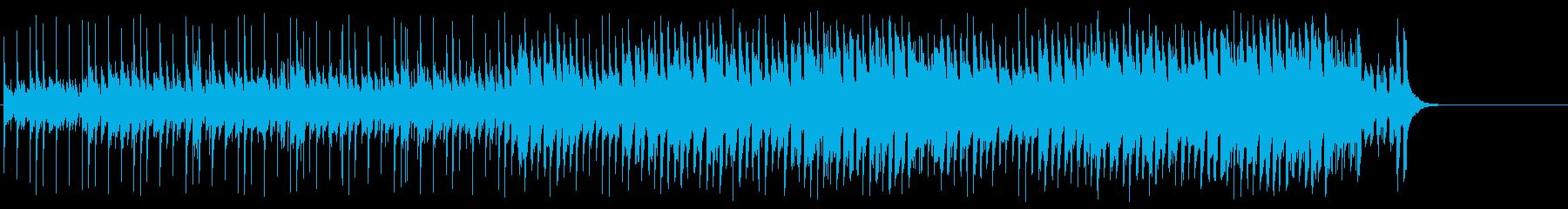 おどけた軽快なポップ(A~サビ~エンド)の再生済みの波形