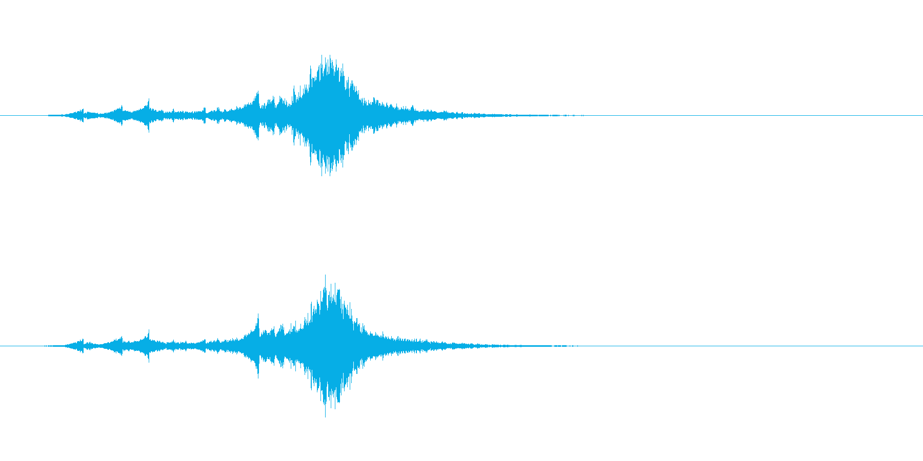 シャリーンというベルの音の再生済みの波形