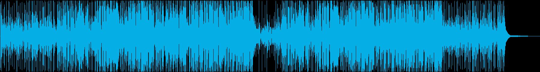 ジャズBGM 映像系に合うジャズファンクの再生済みの波形